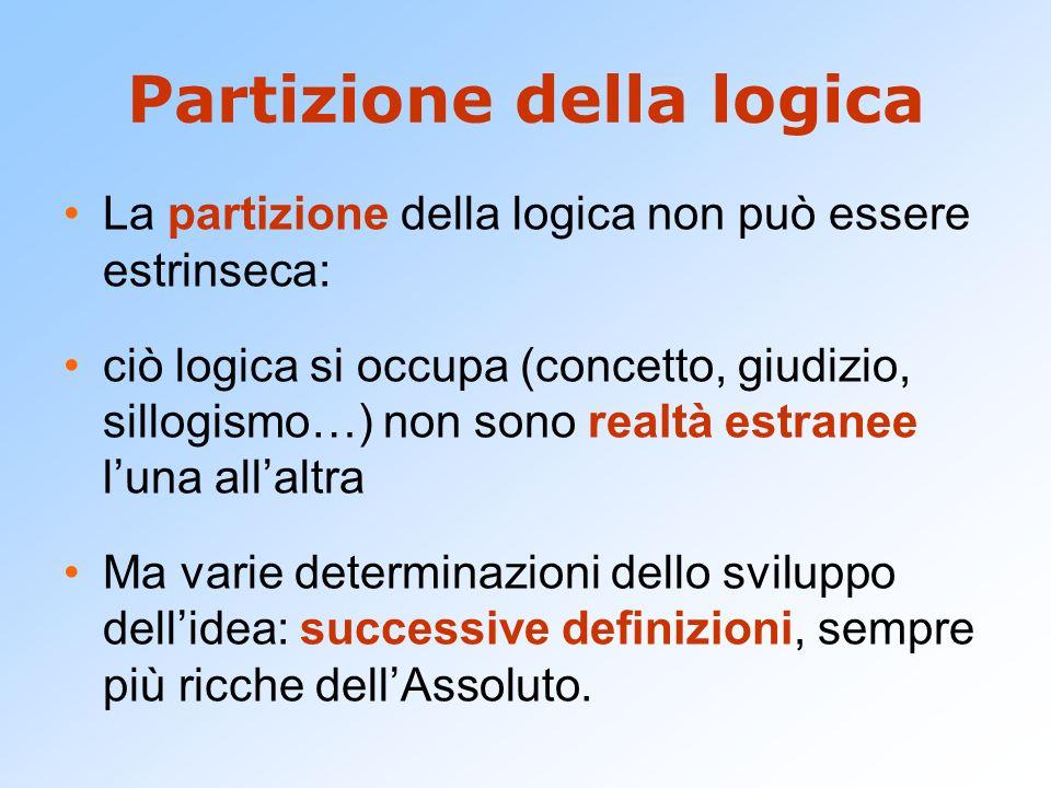 Partizione della logica