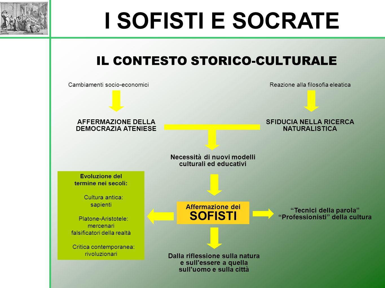 I SOFISTI E SOCRATE IL CONTESTO STORICO-CULTURALE SOFISTI