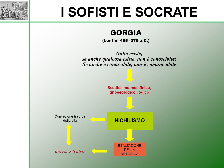 I SOFISTI E SOCRATE GORGIA Nulla esiste;