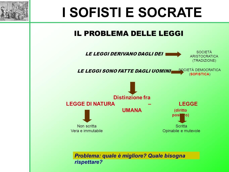 I SOFISTI E SOCRATE IL PROBLEMA DELLE LEGGI Distinzione fra