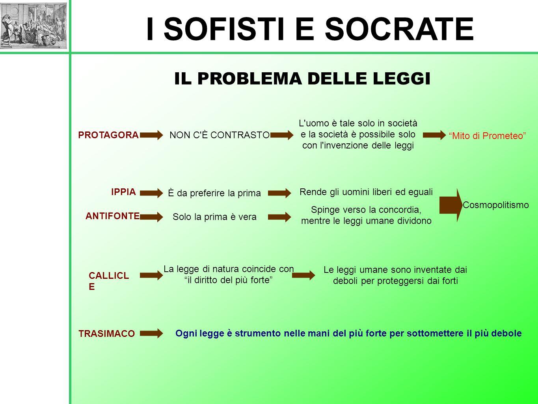 I SOFISTI E SOCRATE IL PROBLEMA DELLE LEGGI