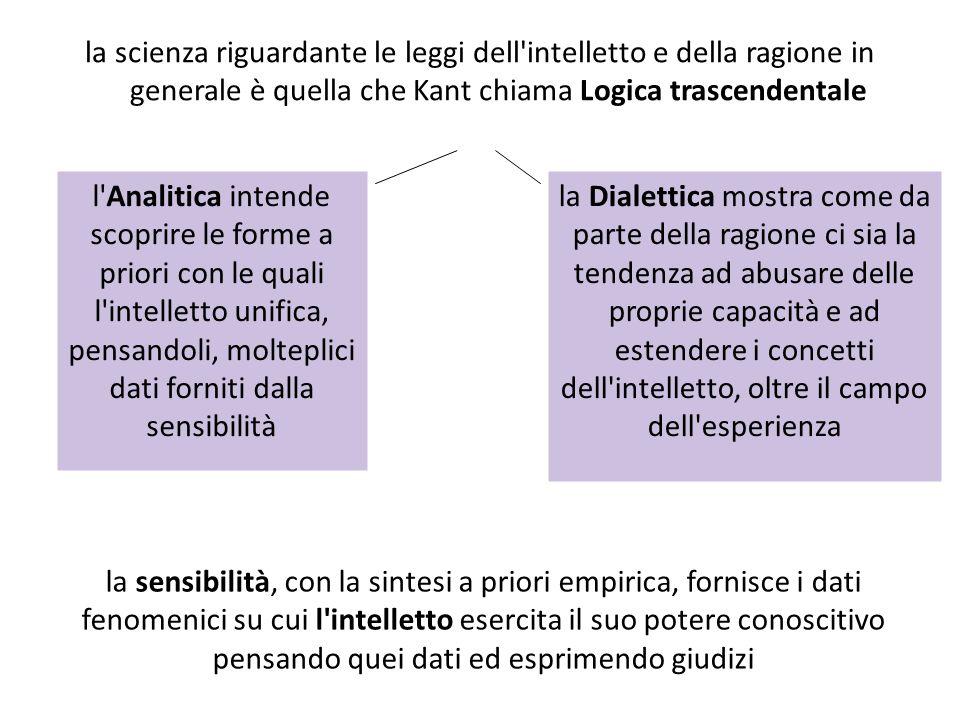 la scienza riguardante le leggi dell intelletto e della ragione in generale è quella che Kant chiama Logica trascendentale