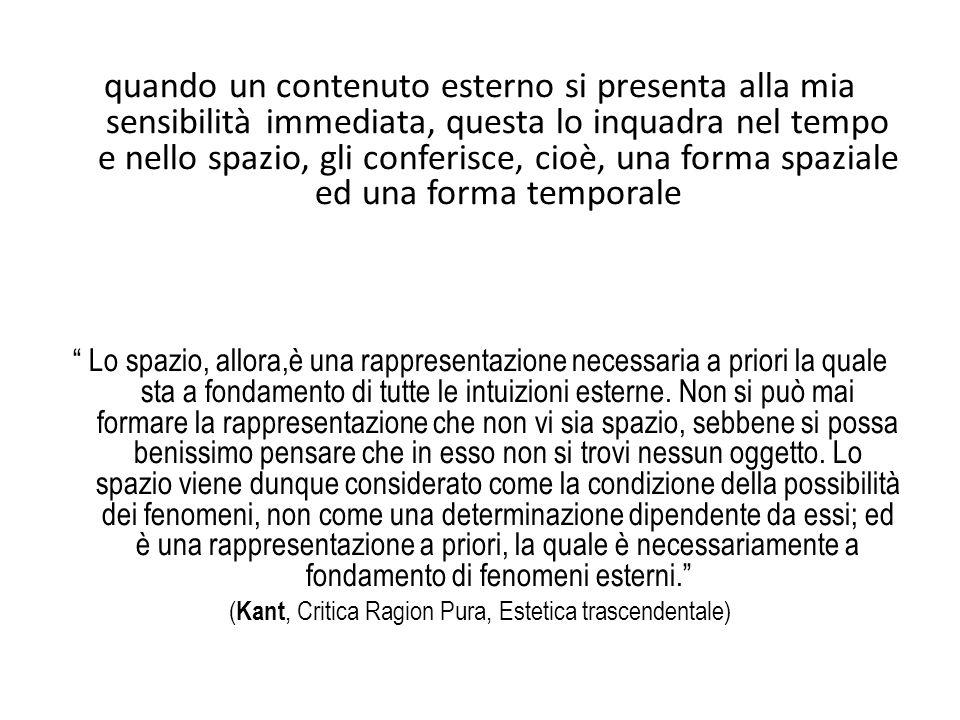 (Kant, Critica Ragion Pura, Estetica trascendentale)
