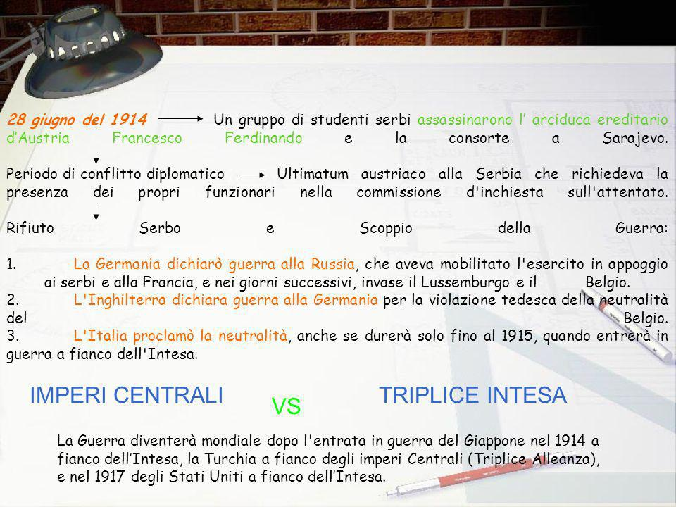 IMPERI CENTRALI TRIPLICE INTESA VS