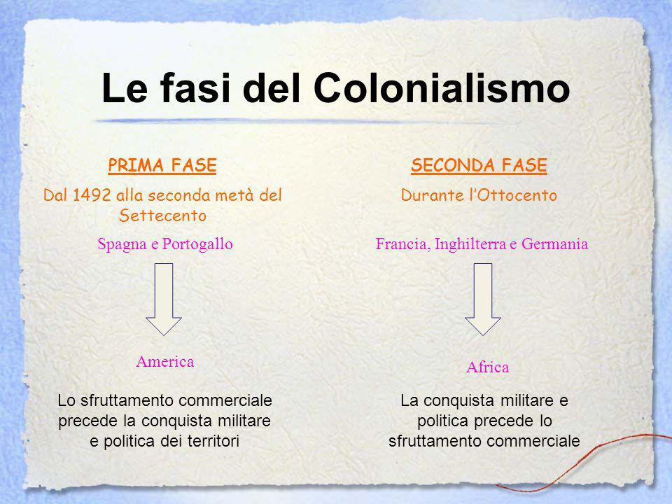 Le fasi del Colonialismo
