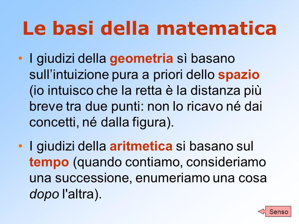 Le basi della matematica