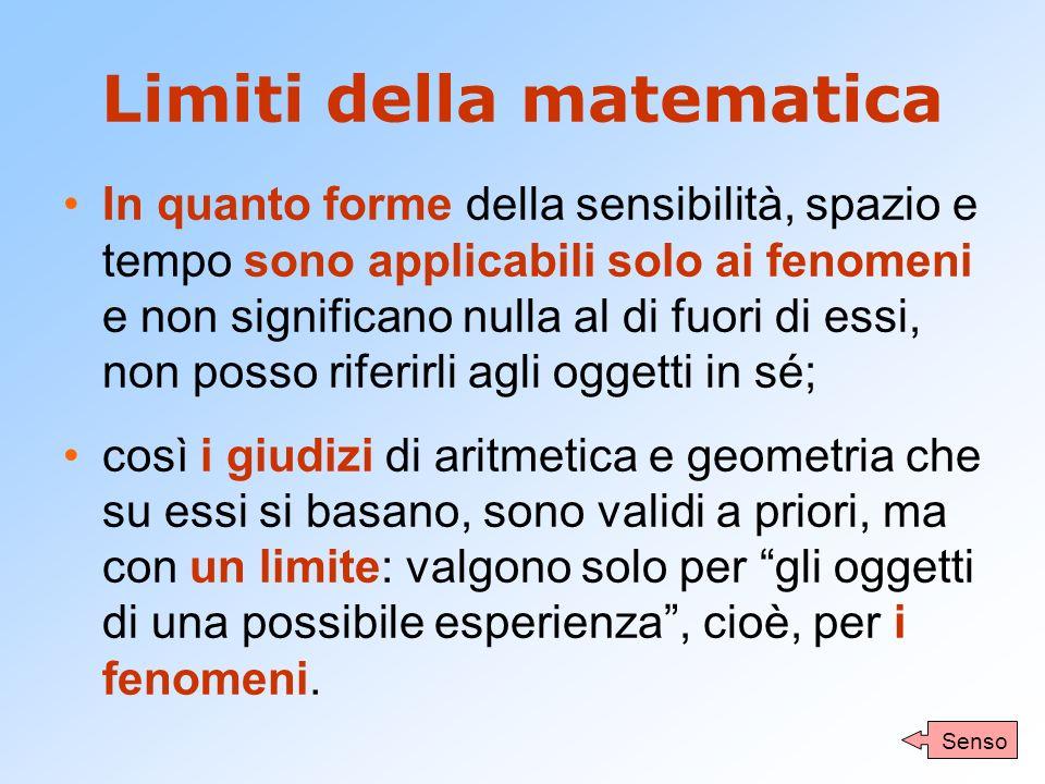 Limiti della matematica