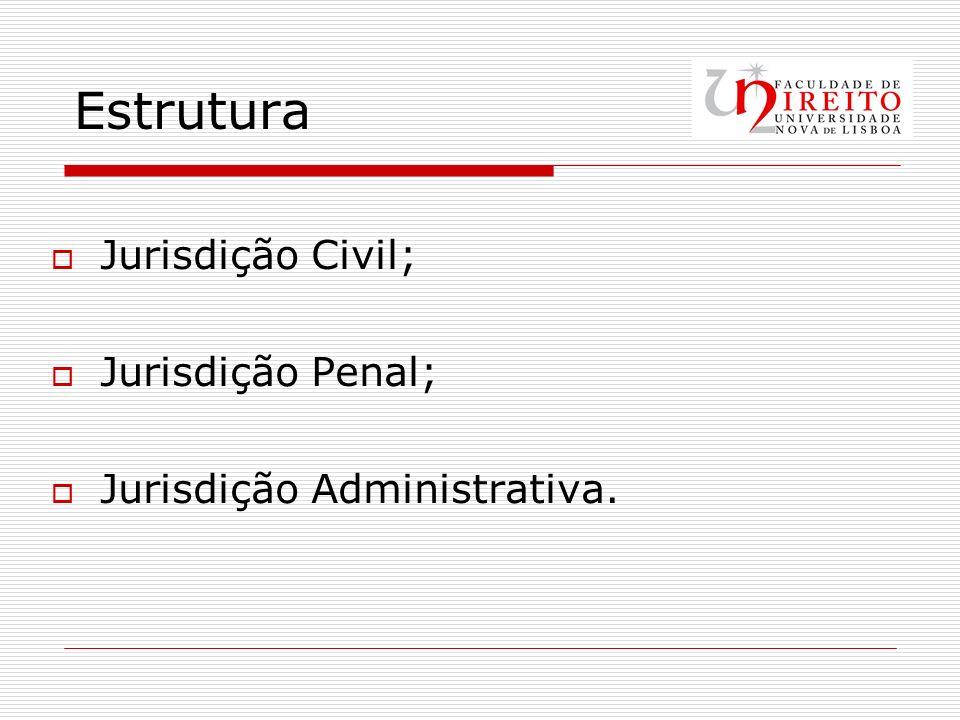 Estrutura Jurisdição Civil; Jurisdição Penal;