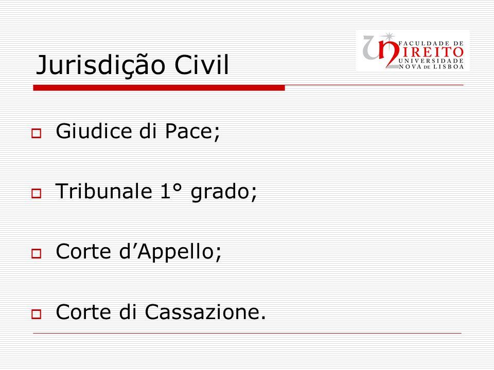 Jurisdição Civil Giudice di Pace; Tribunale 1° grado; Corte d'Appello;