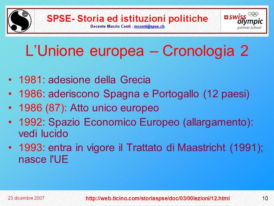 L'Unione europea – Cronologia 2