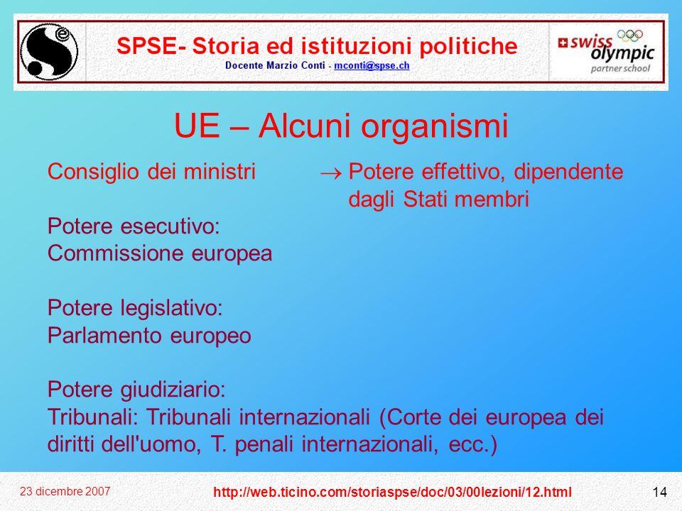 UE – Alcuni organismi Consiglio dei ministri  Potere effettivo, dipendente. dagli Stati membri. Potere esecutivo: