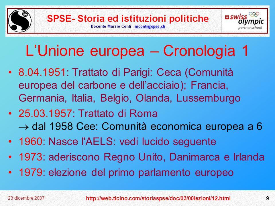 L'Unione europea – Cronologia 1