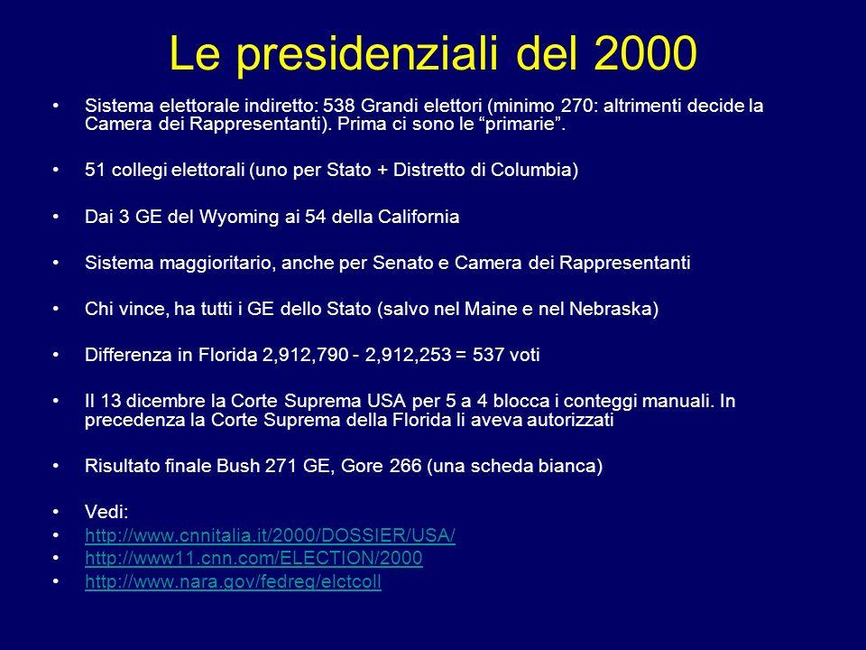Le presidenziali del 2000