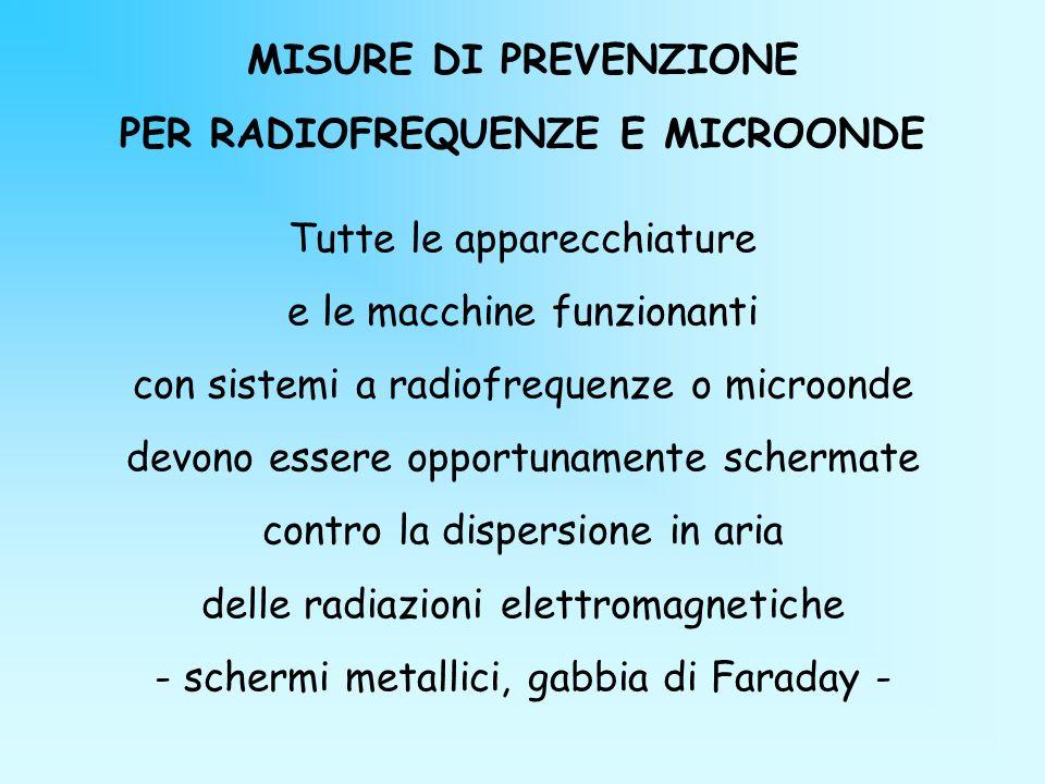 PER RADIOFREQUENZE E MICROONDE