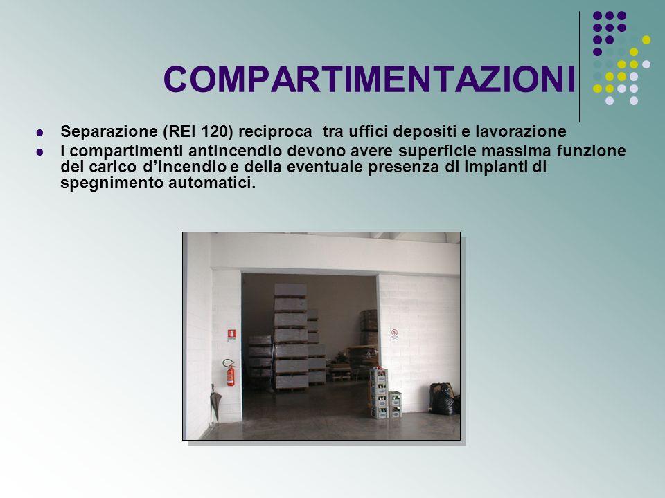 COMPARTIMENTAZIONI Separazione (REI 120) reciproca tra uffici depositi e lavorazione.