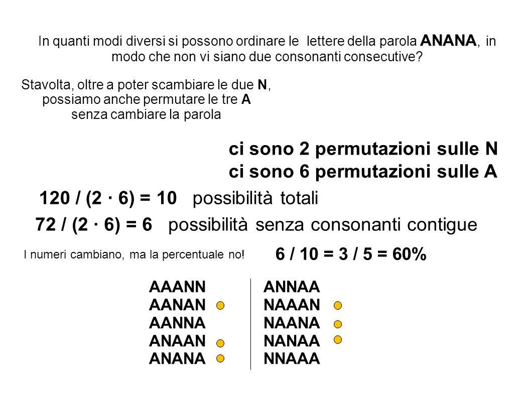ci sono 2 permutazioni sulle N ci sono 6 permutazioni sulle A