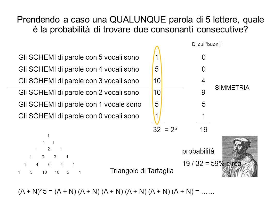 Prendendo a caso una QUALUNQUE parola di 5 lettere, quale è la probabilità di trovare due consonanti consecutive