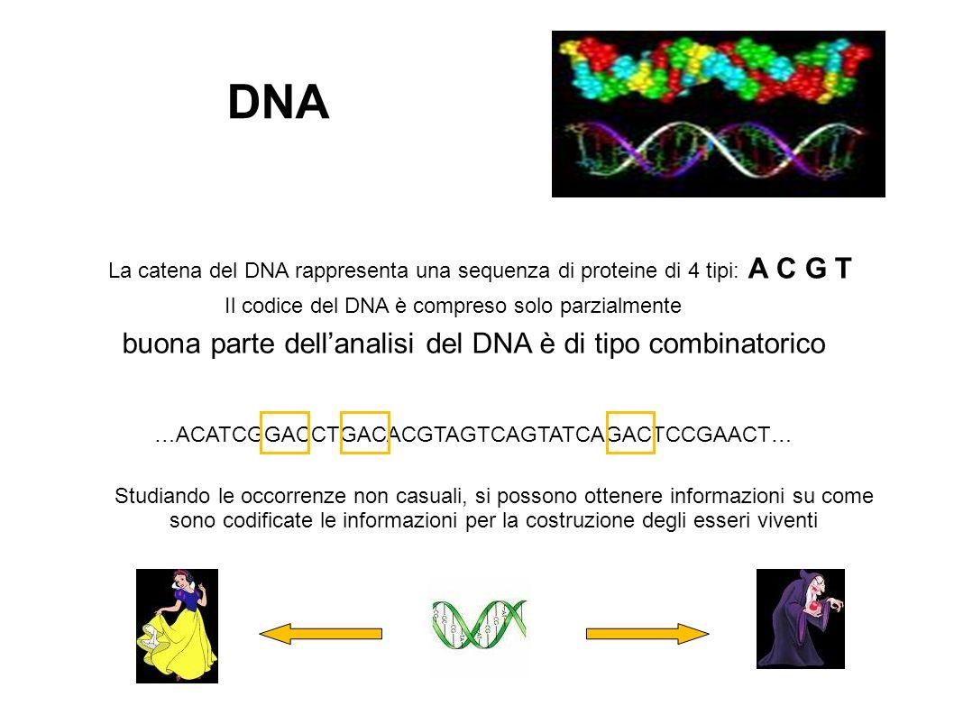 DNA buona parte dell'analisi del DNA è di tipo combinatorico