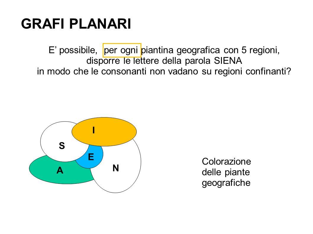 GRAFI PLANARI E' possibile, per ogni piantina geografica con 5 regioni, disporre le lettere della parola SIENA.