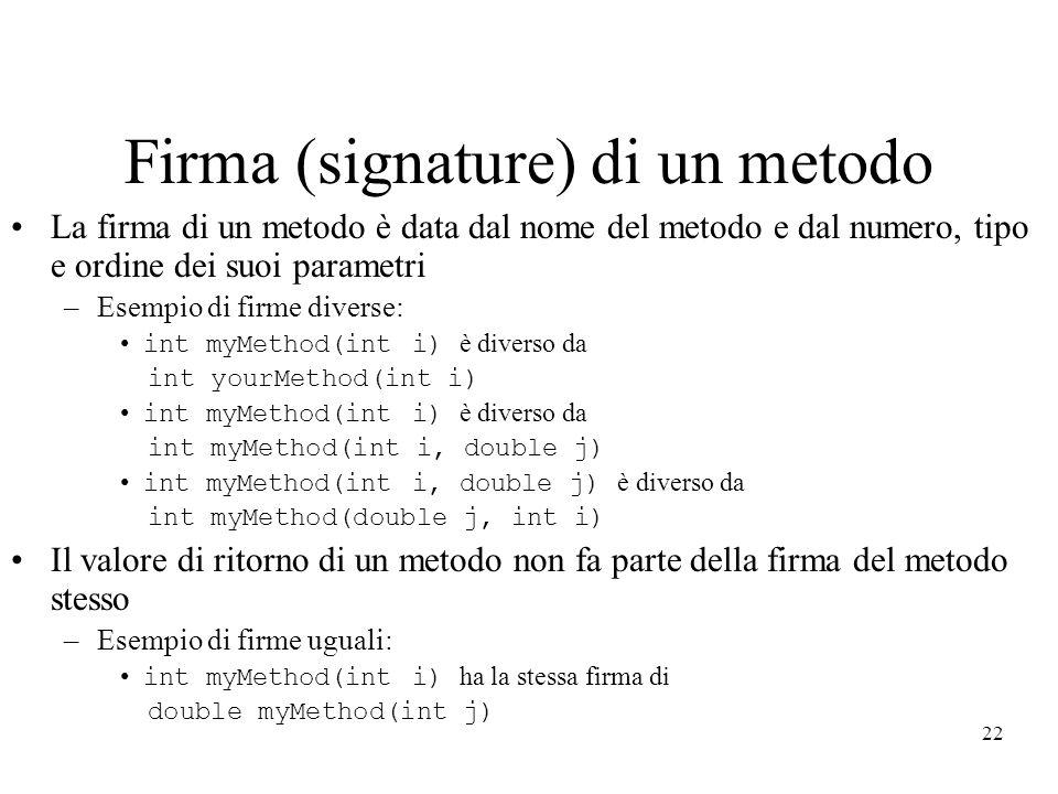 Firma (signature) di un metodo