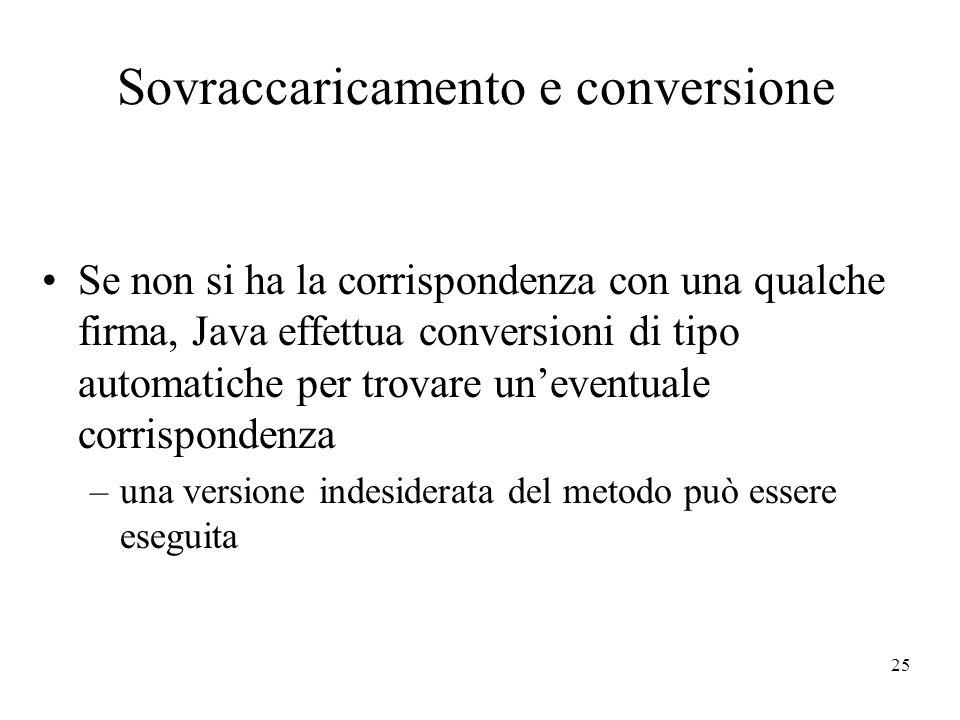 Sovraccaricamento e conversione