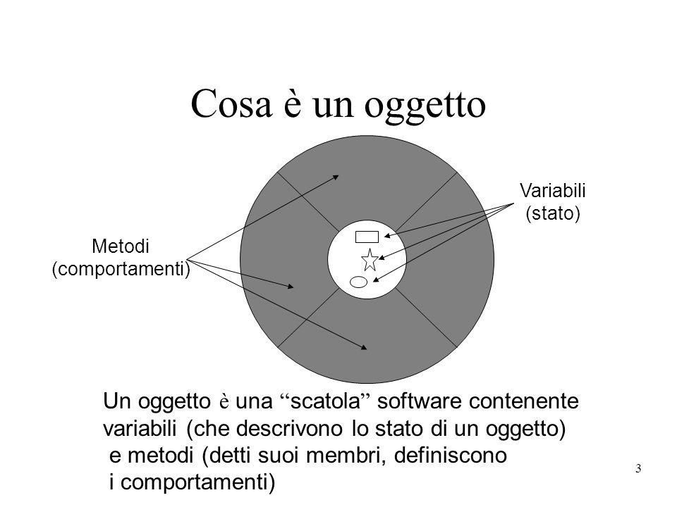 Cosa è un oggetto Un oggetto è una scatola software contenente