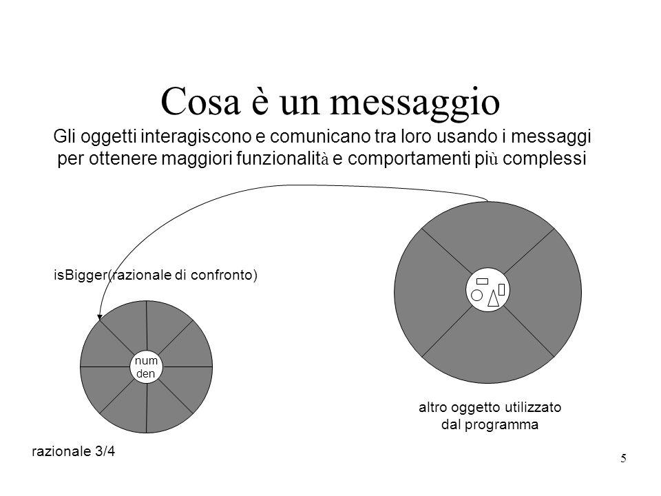 Cosa è un messaggio Gli oggetti interagiscono e comunicano tra loro usando i messaggi.