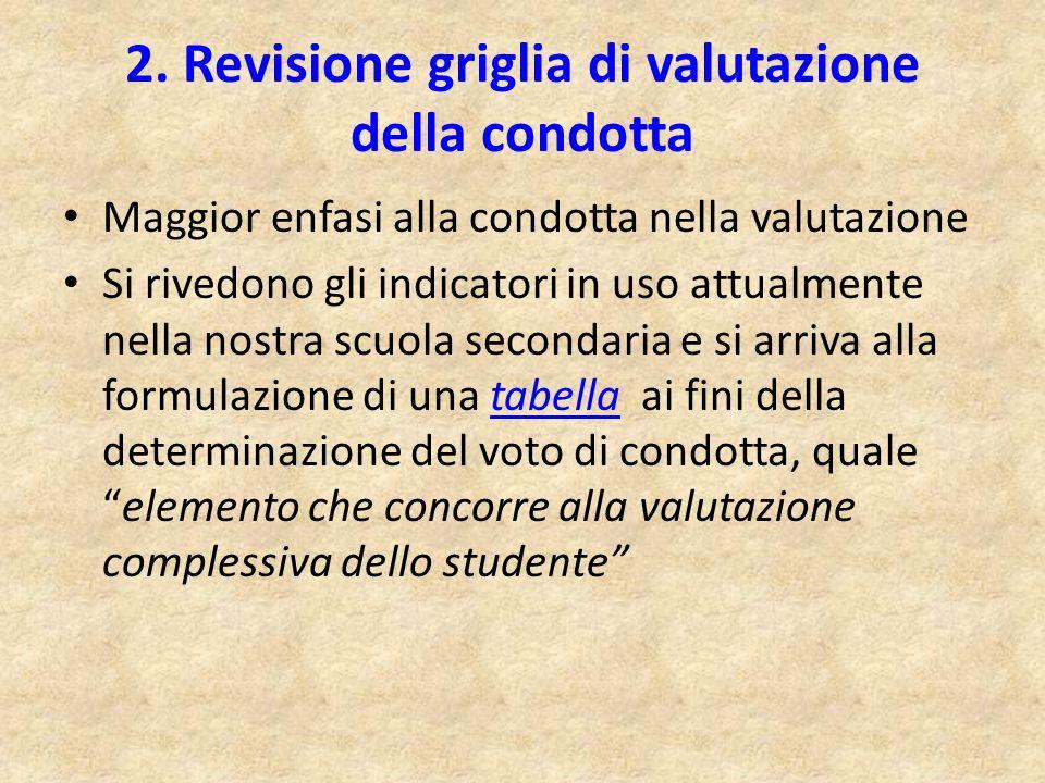 2. Revisione griglia di valutazione della condotta