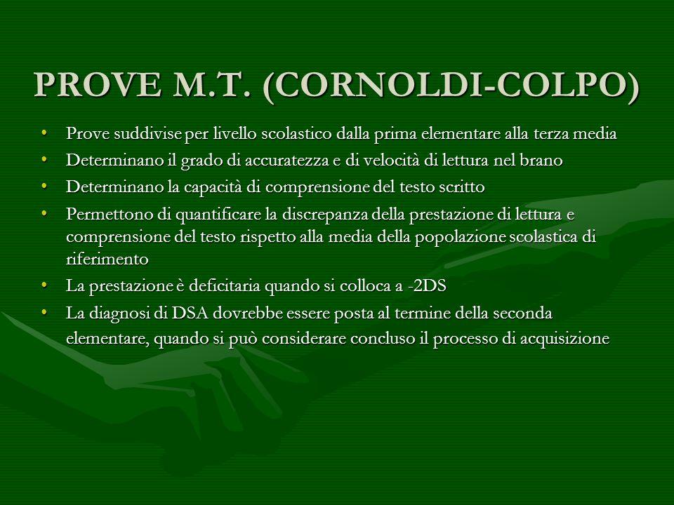 PROVE M.T. (CORNOLDI-COLPO)