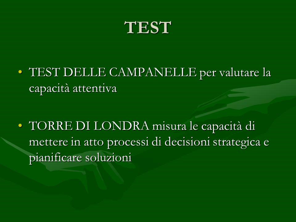 TEST TEST DELLE CAMPANELLE per valutare la capacità attentiva