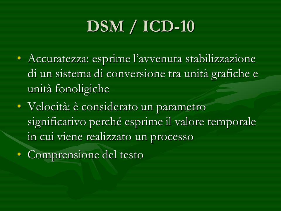 DSM / ICD-10 Accuratezza: esprime l'avvenuta stabilizzazione di un sistema di conversione tra unità grafiche e unità fonoligiche.
