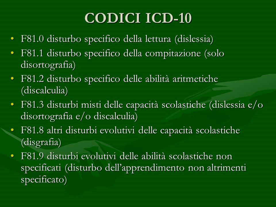 CODICI ICD-10 F81.0 disturbo specifico della lettura (dislessia)