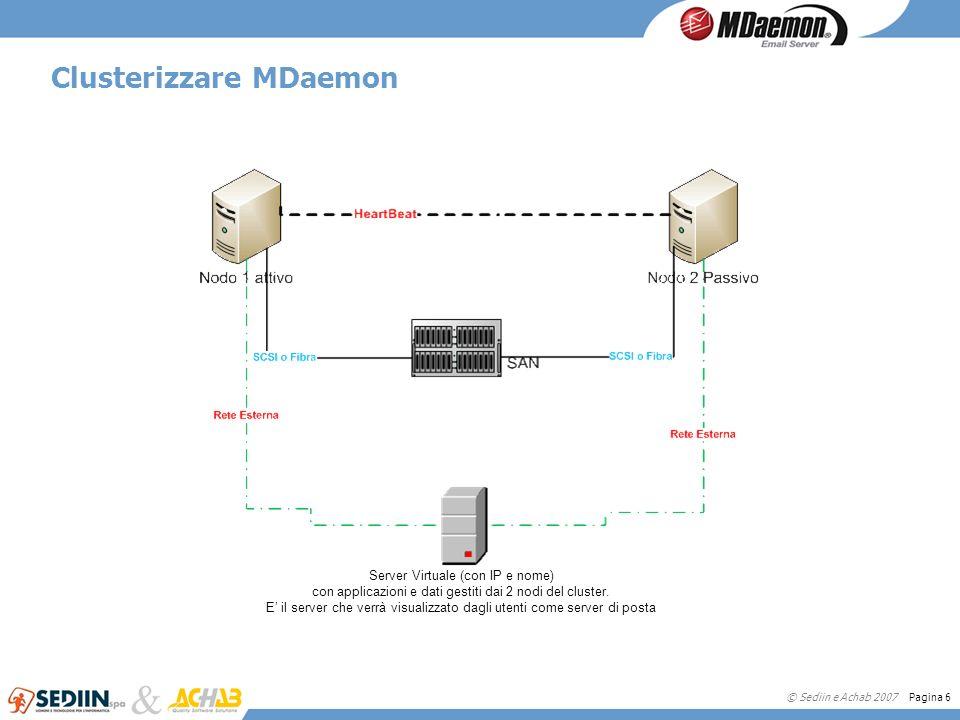 Clusterizzare MDaemon