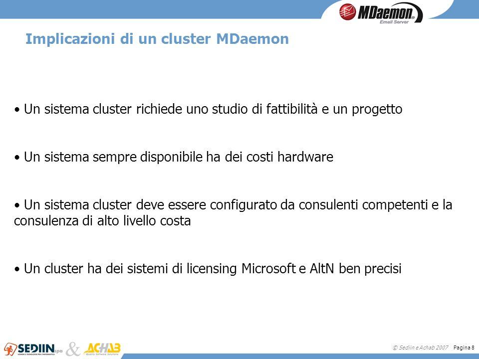 Implicazioni di un cluster MDaemon