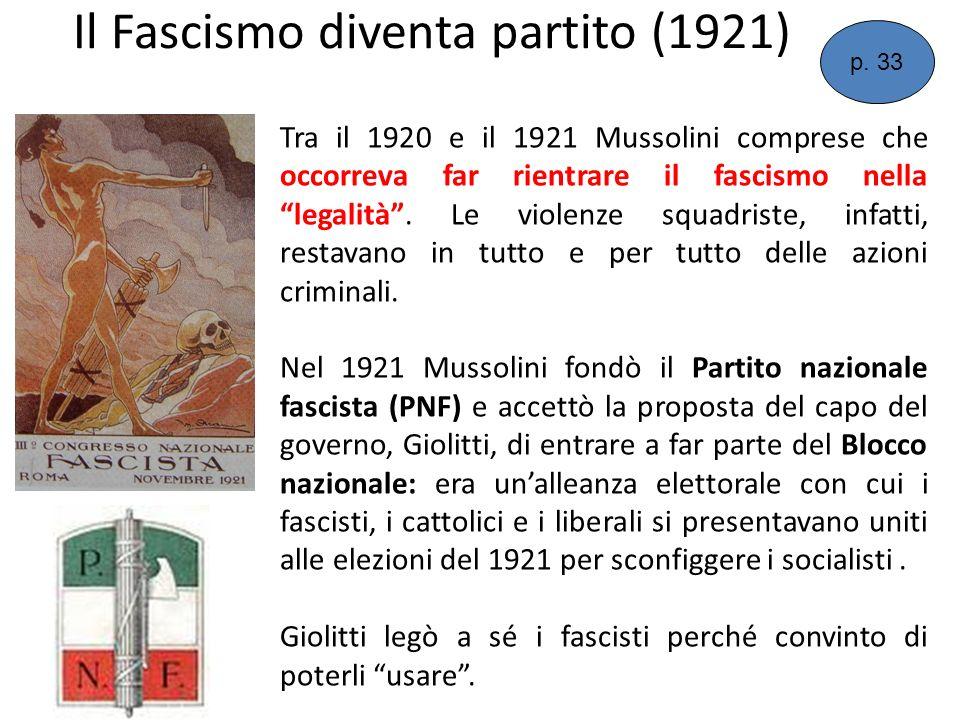 Il Fascismo diventa partito (1921)