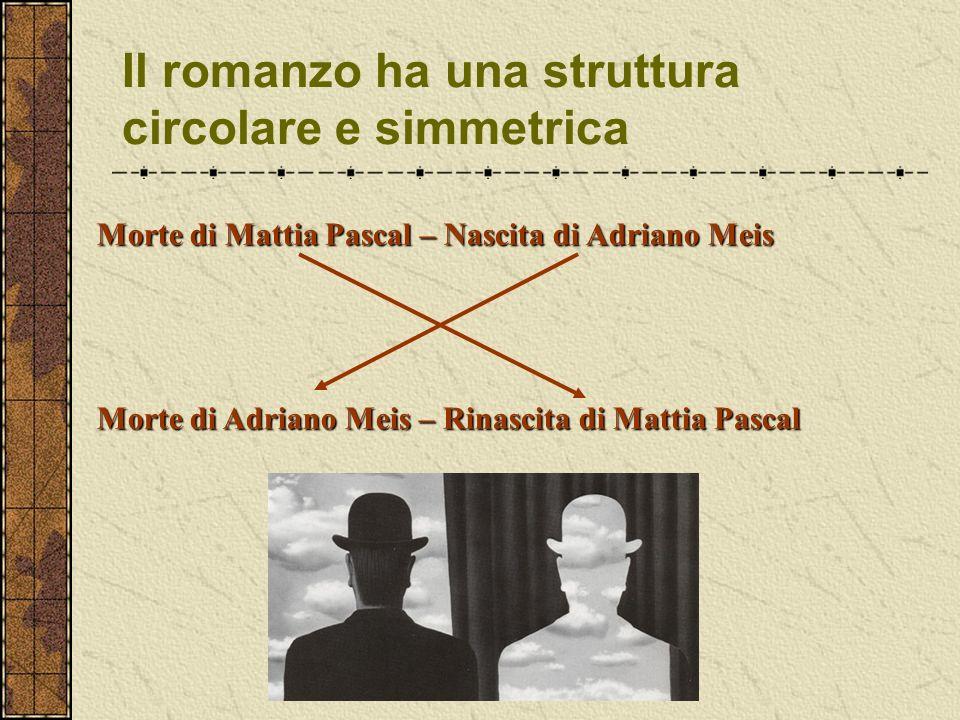 Il romanzo ha una struttura circolare e simmetrica