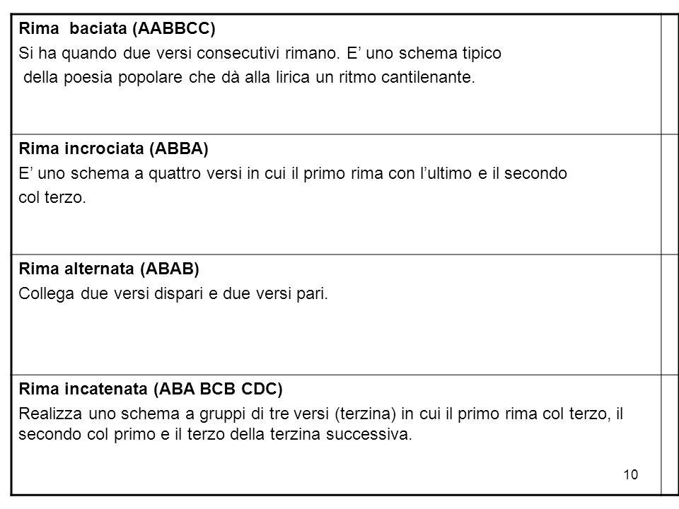 Top Il componimento poetico - ppt video online scaricare RG73