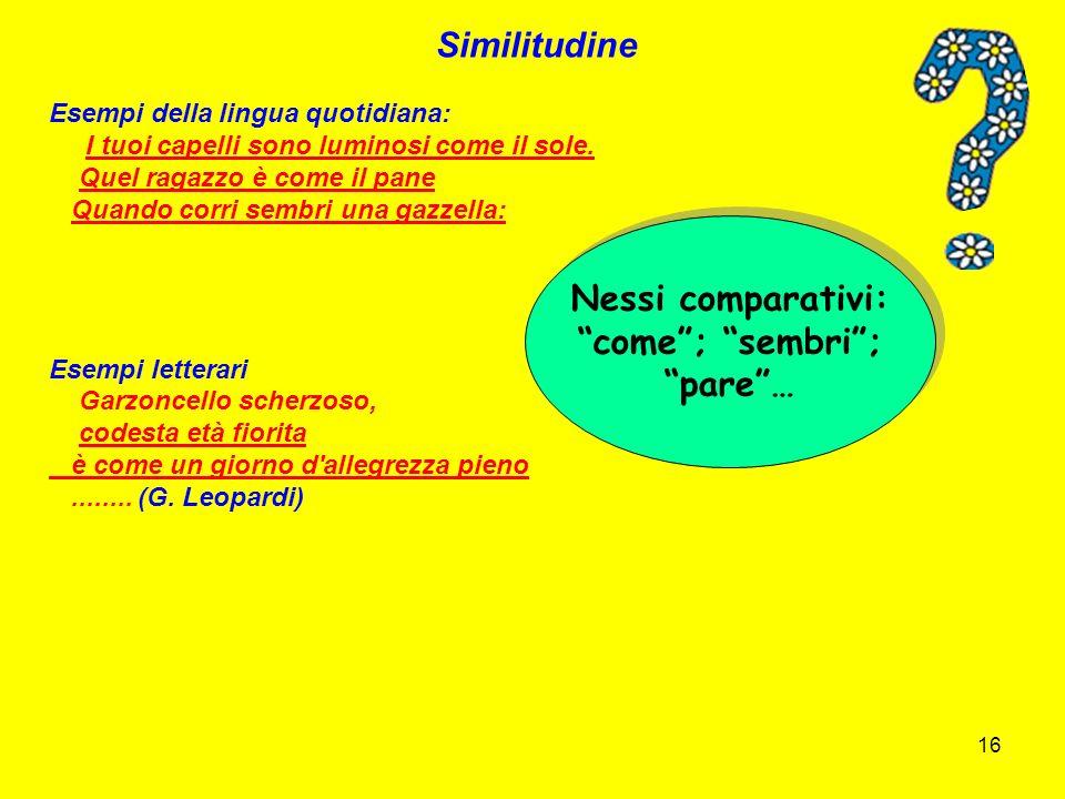 Similitudine Nessi comparativi: come ; sembri ; pare …