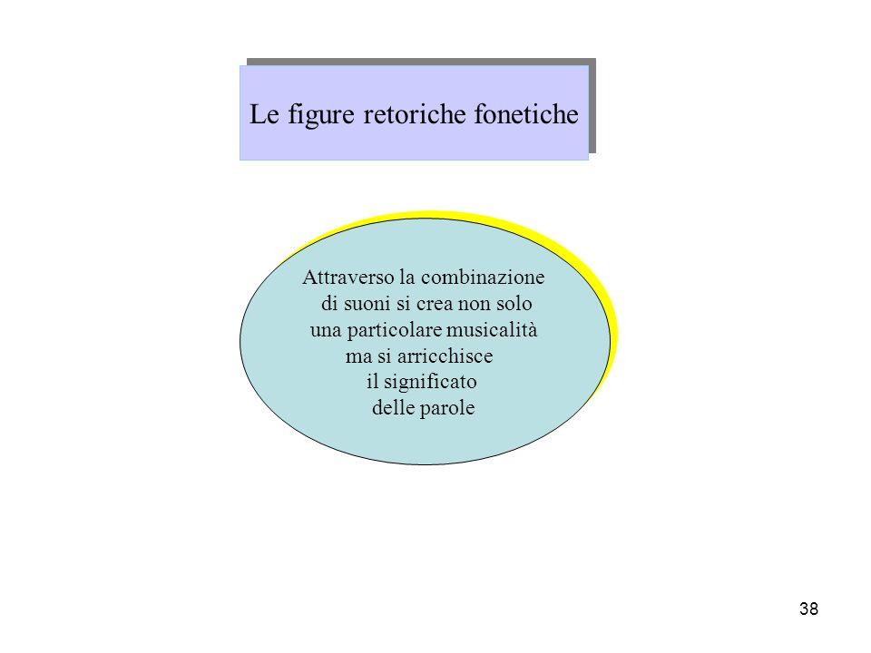 Le figure retoriche fonetiche