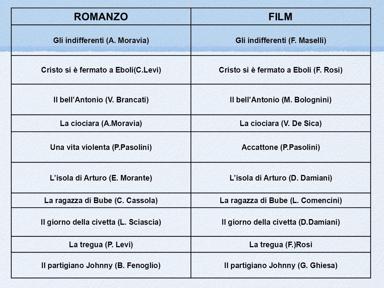 ROMANZO FILM Gli indifferenti (A. Moravia)