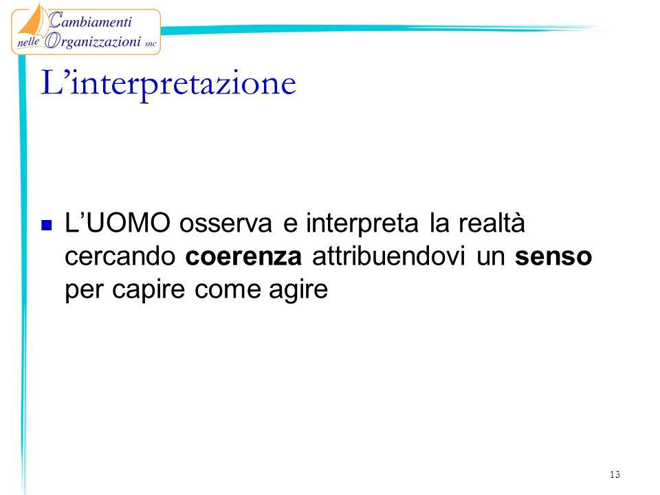 L'interpretazione L'UOMO osserva e interpreta la realtà cercando coerenza attribuendovi un senso per capire come agire.
