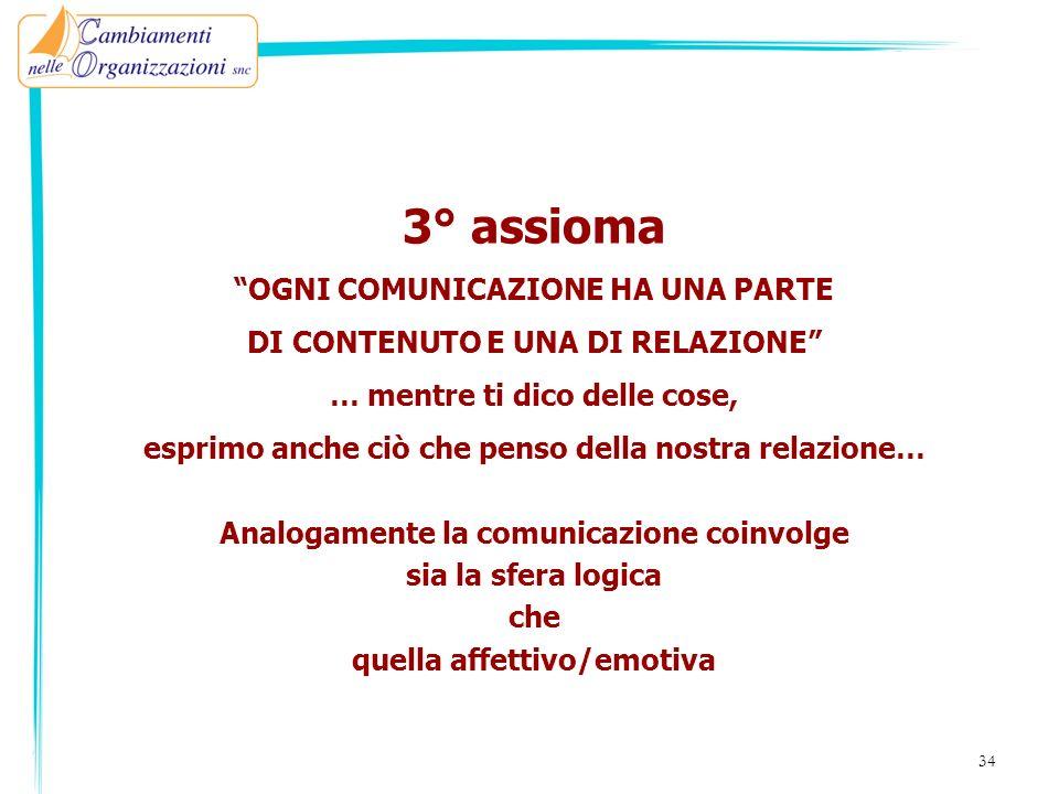 3° assioma OGNI COMUNICAZIONE HA UNA PARTE