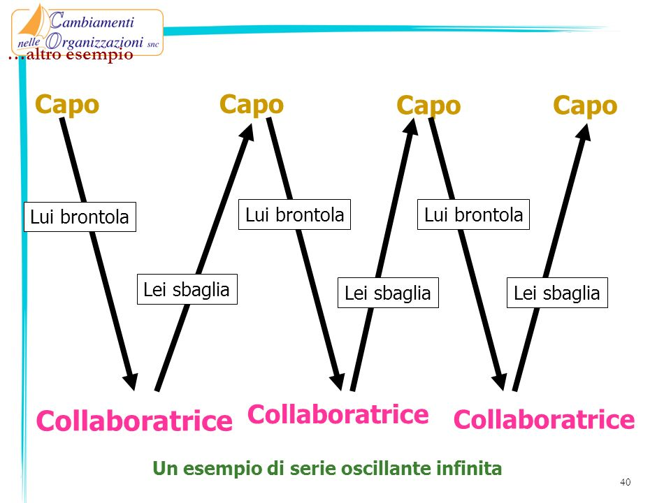 Collaboratrice Capo Capo Capo Capo Collaboratrice Collaboratrice
