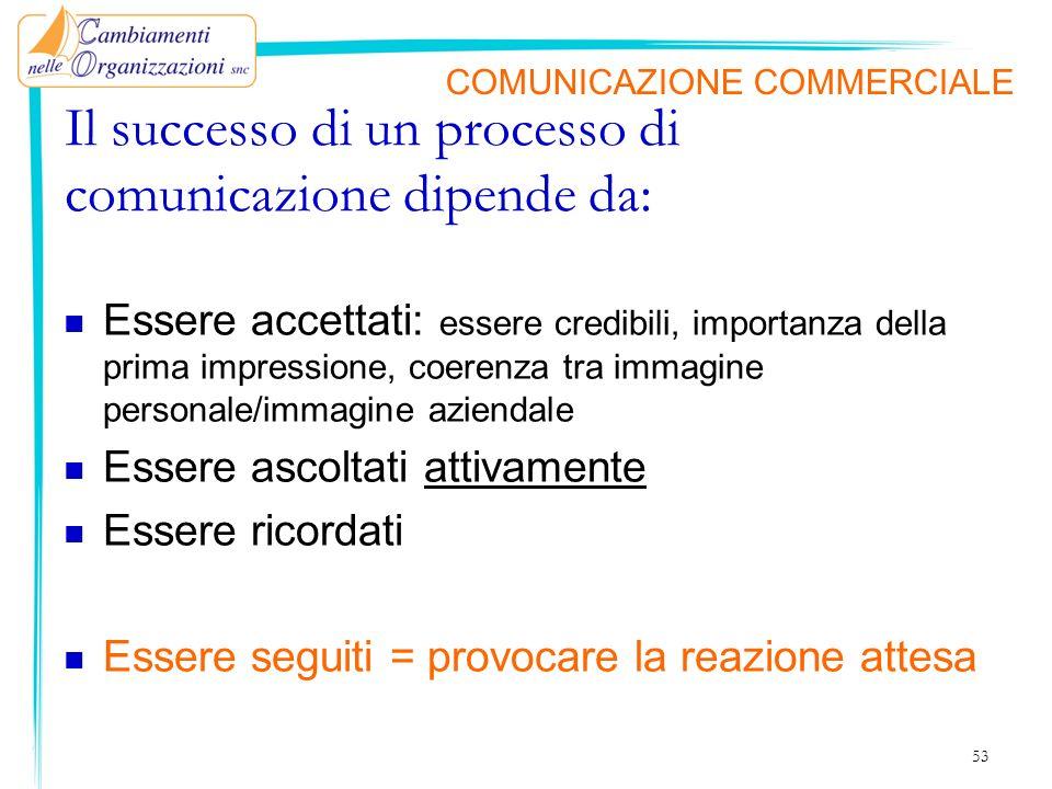 Il successo di un processo di comunicazione dipende da: