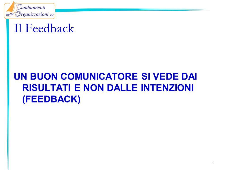 Il Feedback UN BUON COMUNICATORE SI VEDE DAI RISULTATI E NON DALLE INTENZIONI (FEEDBACK)