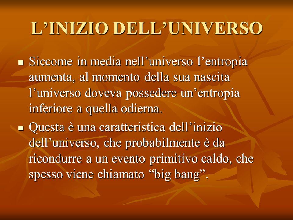 L'INIZIO DELL'UNIVERSO