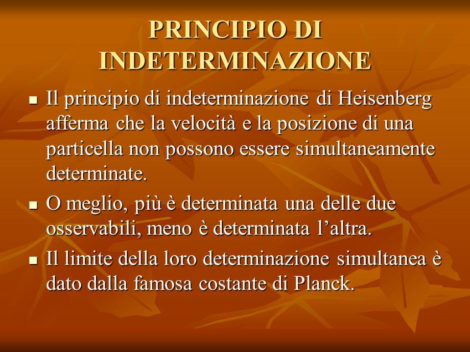PRINCIPIO DI INDETERMINAZIONE