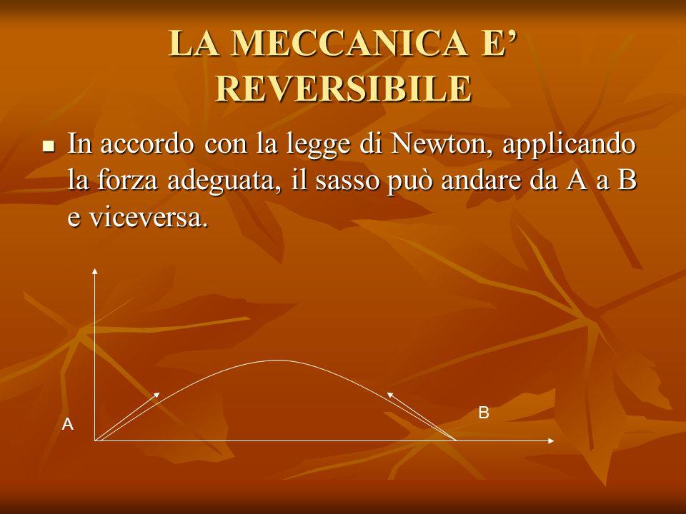 LA MECCANICA E' REVERSIBILE
