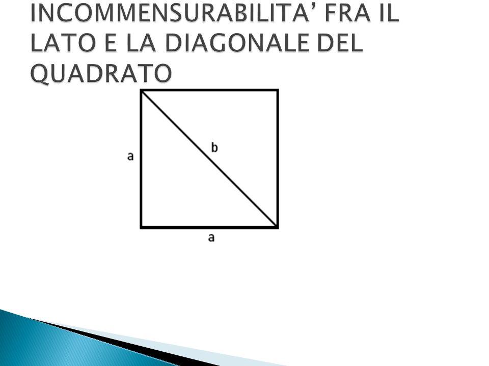 INCOMMENSURABILITA' FRA IL LATO E LA DIAGONALE DEL QUADRATO