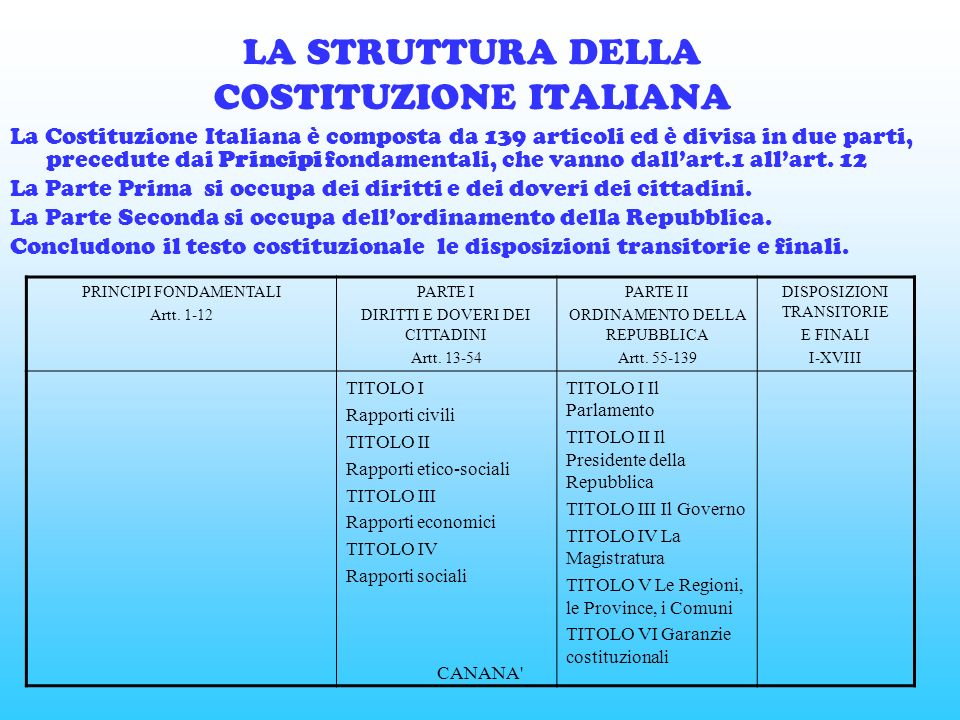 La struttura della costituzione italiana ppt video for Parlamento italiano schema